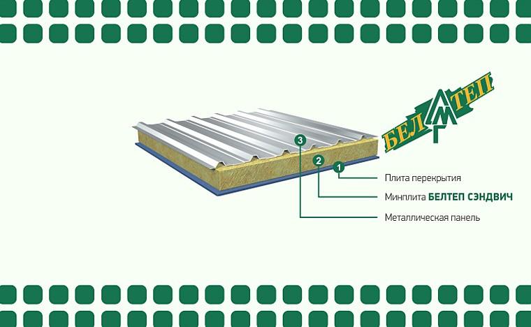 Белтеп Сэндвич - качественный теплоизоляционный слой для кровельных панелей с металлической обшивкой.